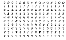 MNIST Hand-written Digits